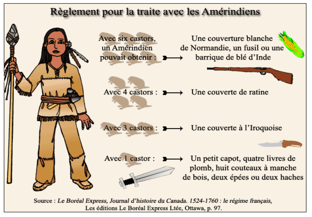 monnayage_colonial_francais_image20