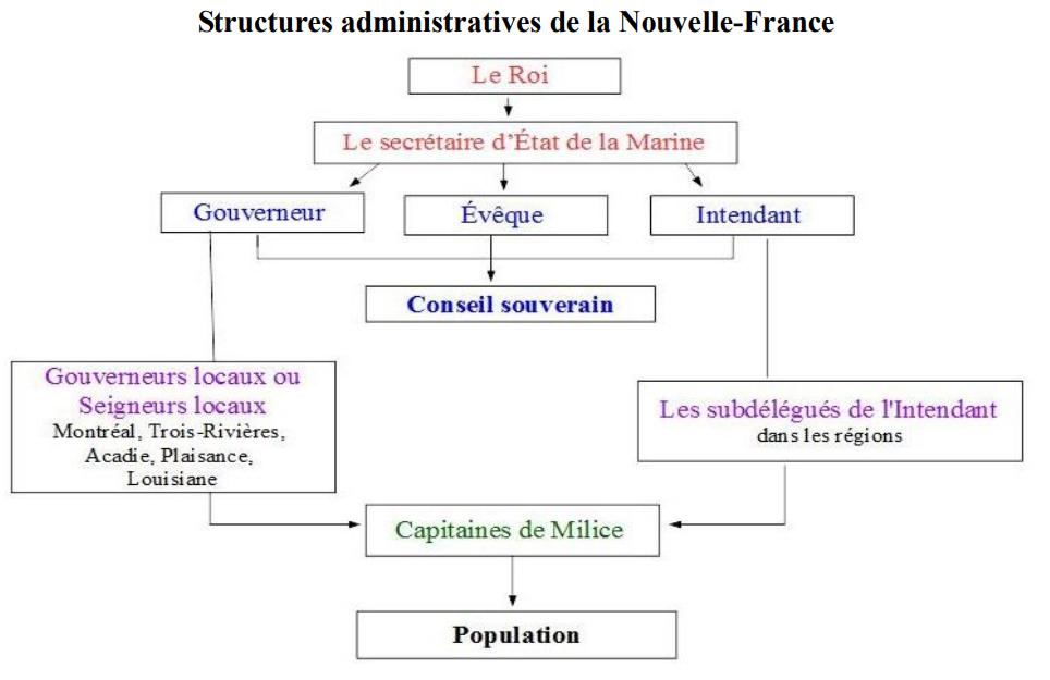 monnayage_colonial_francais_image5