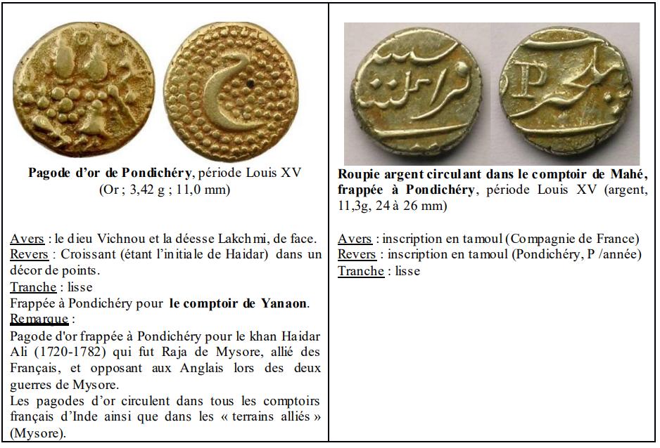 La Monnaie Des Comptoirs De Linde Française Pondichéry